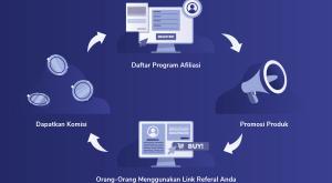 belajar-affiliate-marketing.png